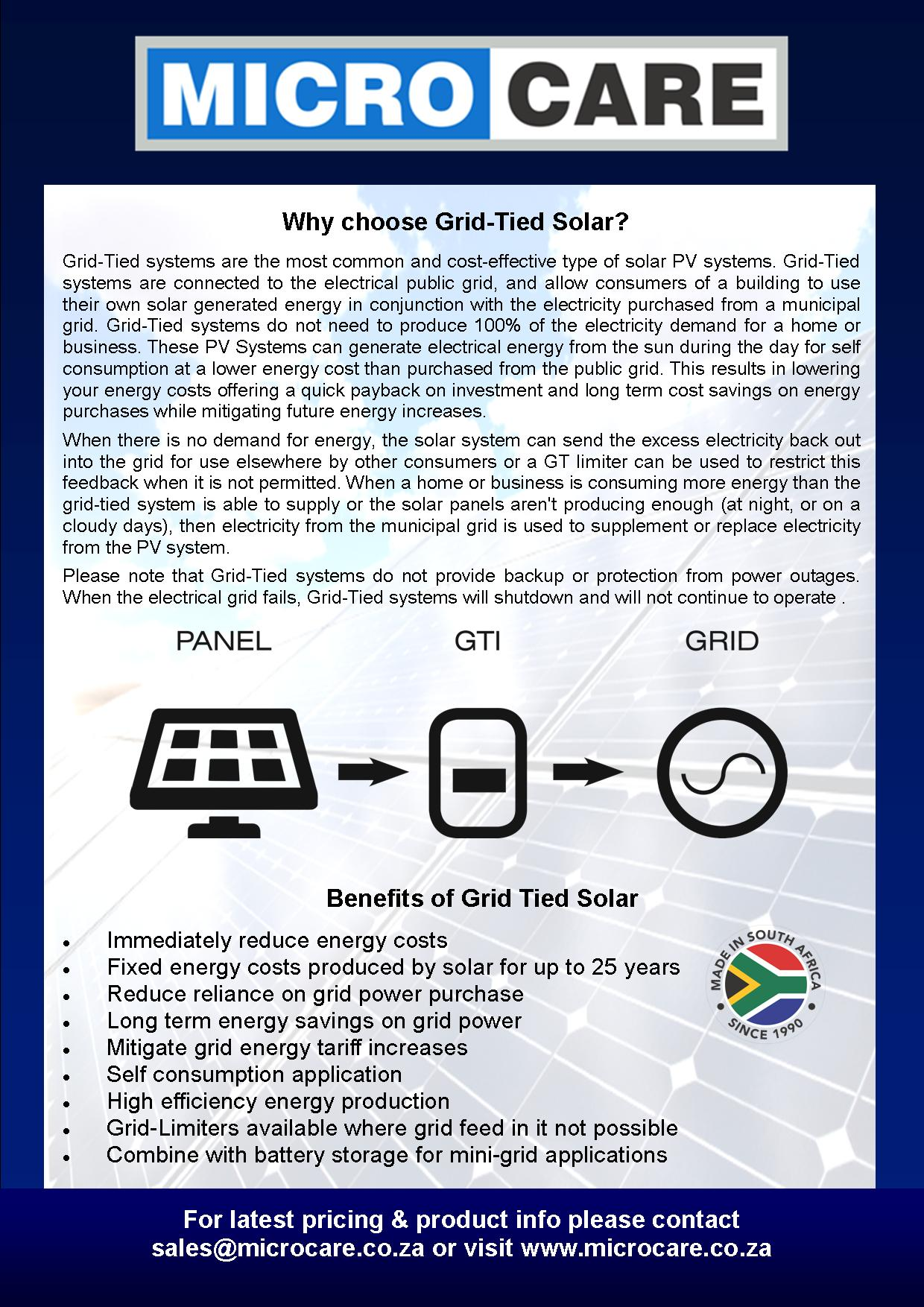 The Gti Controller Allows You To Grid Tie Your Solar Panels Or Wind