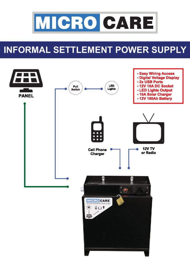 informal-settlement-power-supply-jpg