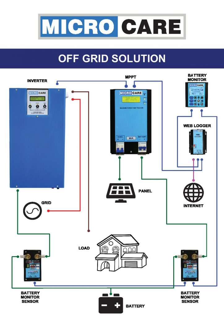 off-grid-solution-jpg