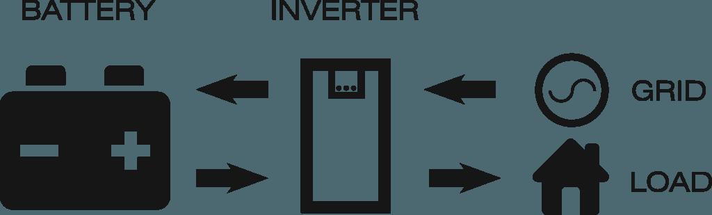 inverter_full