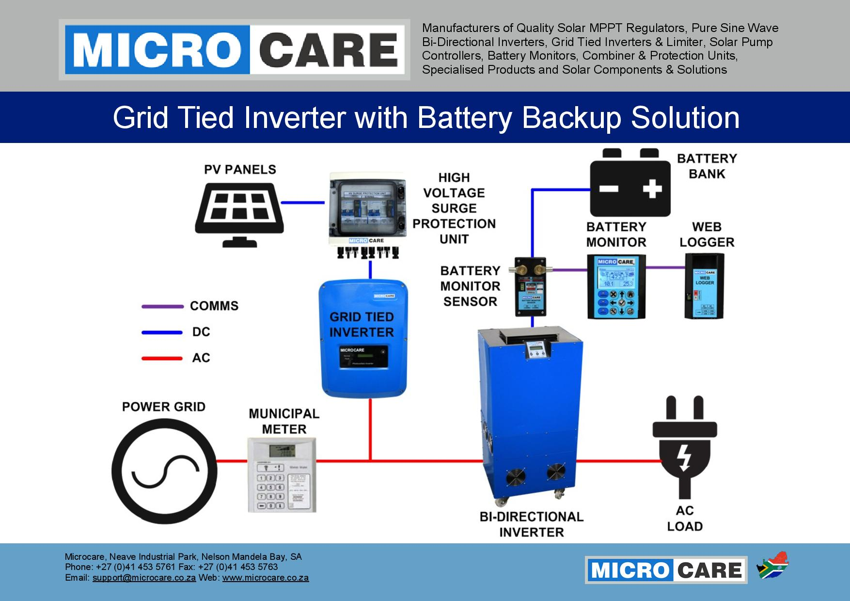 Microcare Grid Tied Inverter with Battery Backup Solution