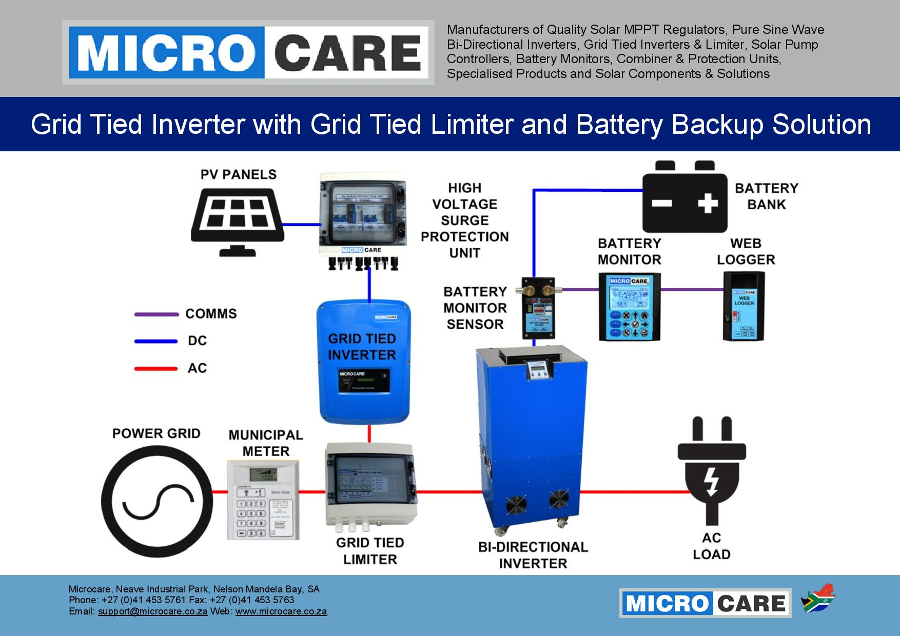 Microcare Grid Tied Inverter With Grid Tied Limiter And