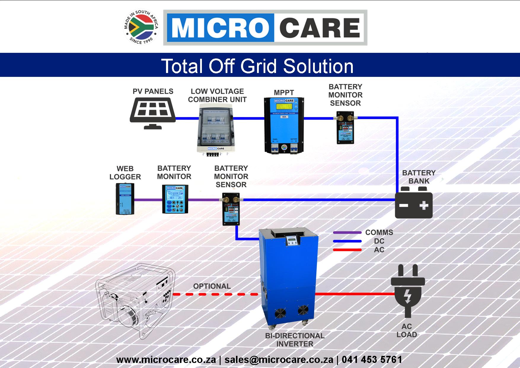 What Connection Options Does Microcare Offer 300w Inverter Wiring Diagram Get Free Image About