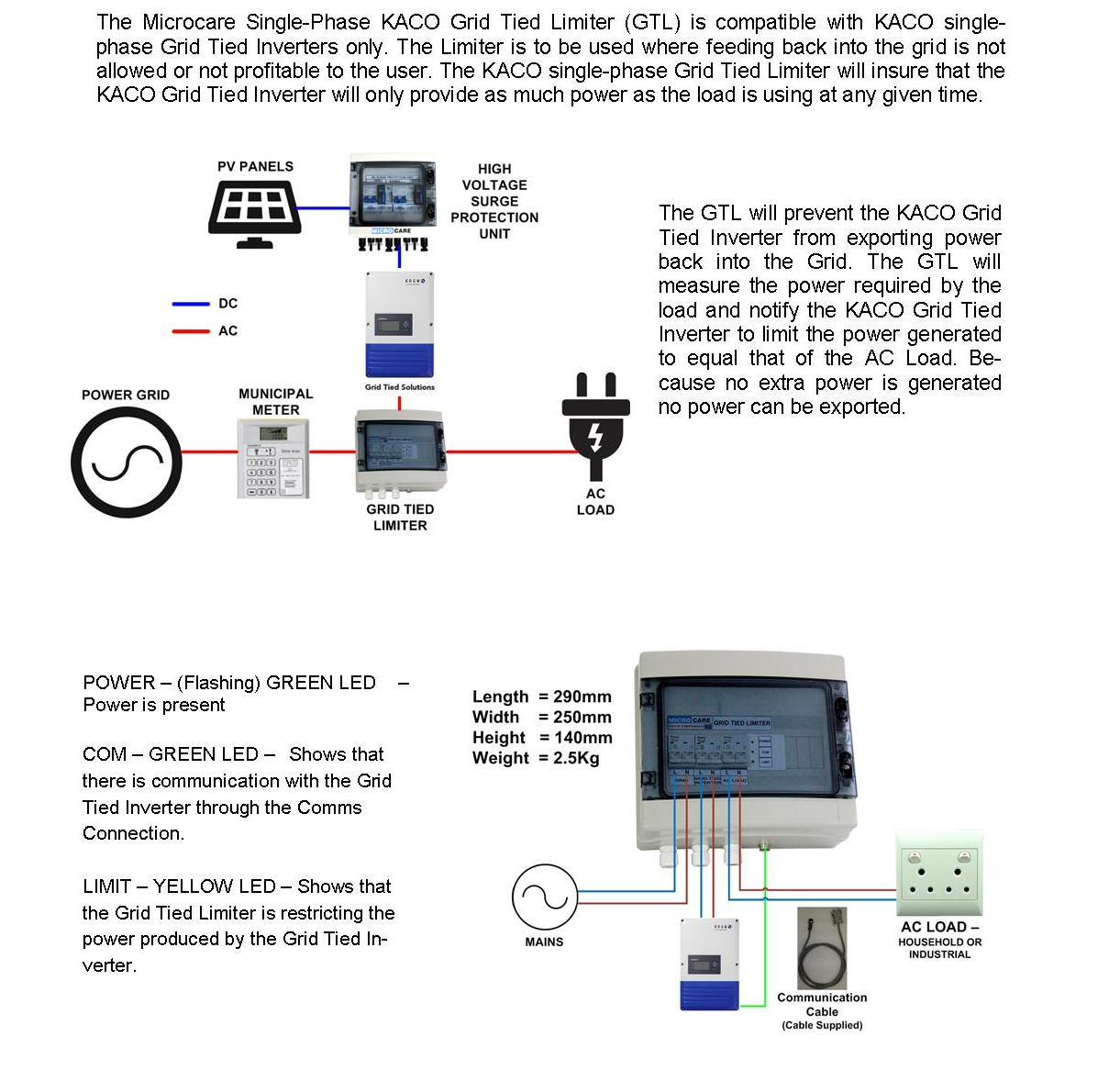 kaco inverter wiring diagram kaco image wiring diagram kaco single phase grid tied limiter microcare solar components on kaco inverter wiring diagram
