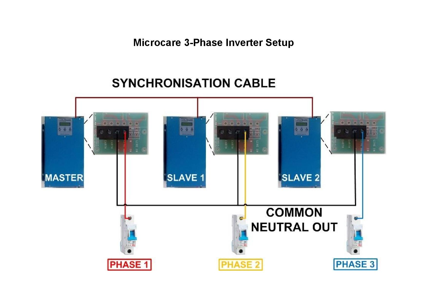 Kaco Pv Inverter Wiring Diagrams Schematics Diagram Setup 3 Phase Drawing Page 001 Microcare Solar Generator